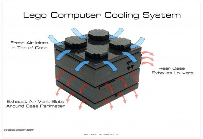 07992412-photo-lego-computer